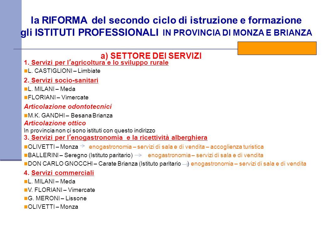 la RIFORMA del secondo ciclo di istruzione e formazione gli ISTITUTI PROFESSIONALI IN PROVINCIA DI MONZA E BRIANZA a) SETTORE DEI SERVIZI 1.