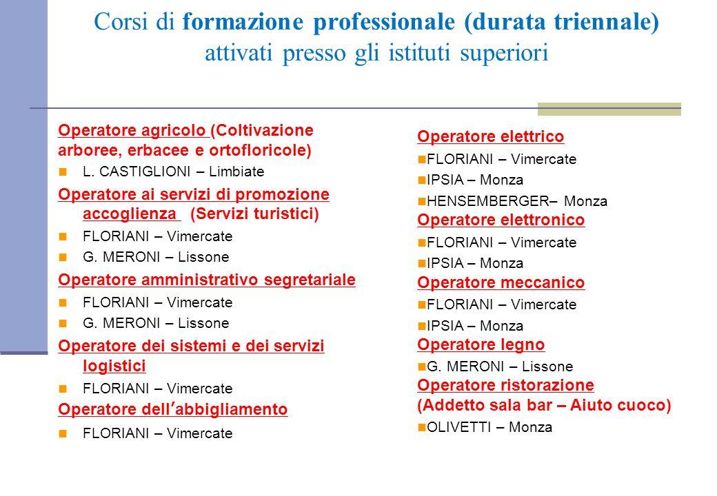 Corsi di formazione professionale (durata triennale) attivati presso gli istituti superiori Operatore agricolo (Coltivazione arboree, erbacee e ortofloricole) L.