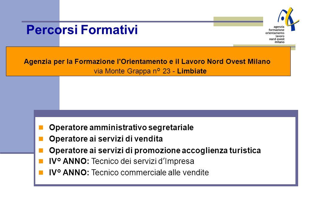 Percorsi Formativi Agenzia per la Formazione l'Orientamento e il Lavoro Nord Ovest Milano via Monte Grappa n° 23 - Limbiate Stage \ Alternanza Lo stag