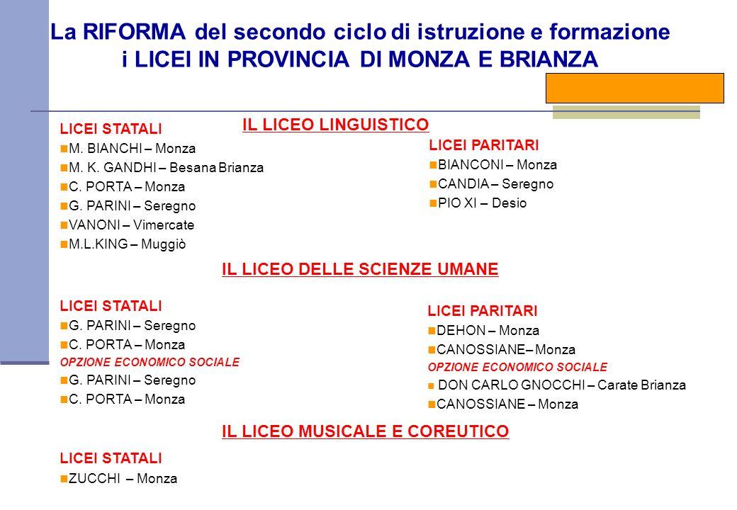 Corsi serali Meroni Servizi commerciali Industria Operatore Legno arredamento Meroni Servizi commerciali Industria Operatore Legno arredamento Mosè Bianchi Amministraz.