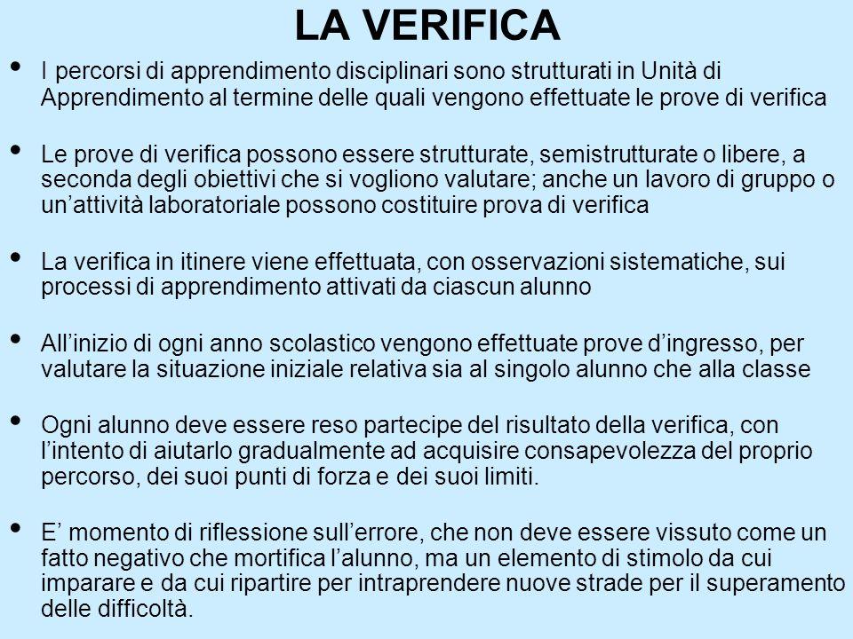 LA VERIFICA I percorsi di apprendimento disciplinari sono strutturati in Unità di Apprendimento al termine delle quali vengono effettuate le prove di