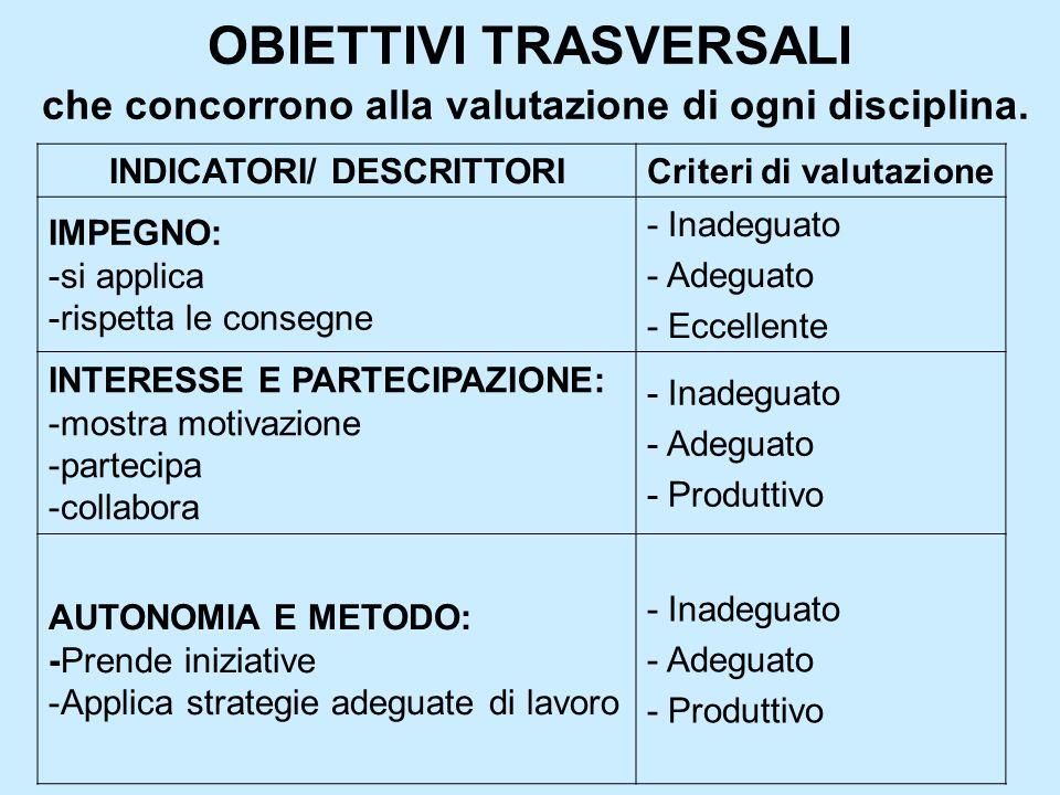 OBIETTIVI TRASVERSALI che concorrono alla valutazione di ogni disciplina. INDICATORI/ DESCRITTORICriteri di valutazione IMPEGNO: -si applica -rispetta