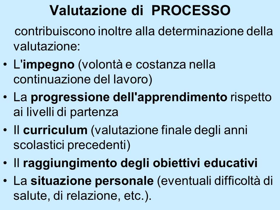 Valutazione di PROCESSO contribuiscono inoltre alla determinazione della valutazione: L'impegno (volontà e costanza nella continuazione del lavoro) La