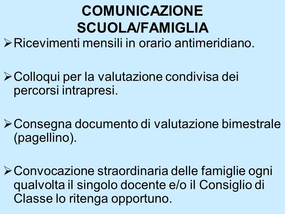 COMUNICAZIONE SCUOLA/FAMIGLIA Ricevimenti mensili in orario antimeridiano.