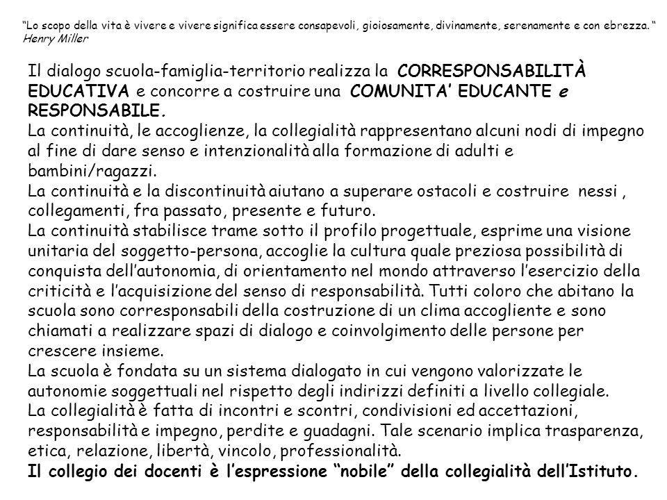 Il dialogo scuola-famiglia-territorio realizza la CORRESPONSABILITÀ EDUCATIVA e concorre a costruire una COMUNITA EDUCANTE e RESPONSABILE. La continui