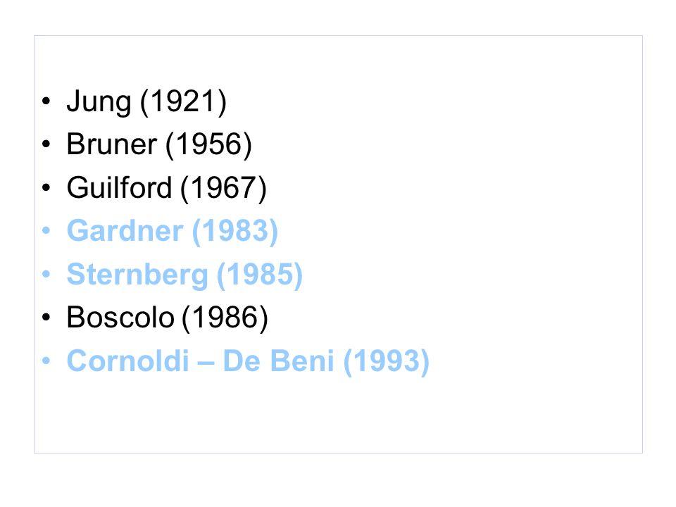 Jung (1921) Bruner (1956) Guilford (1967) Gardner (1983) Sternberg (1985) Boscolo (1986) Cornoldi – De Beni (1993)