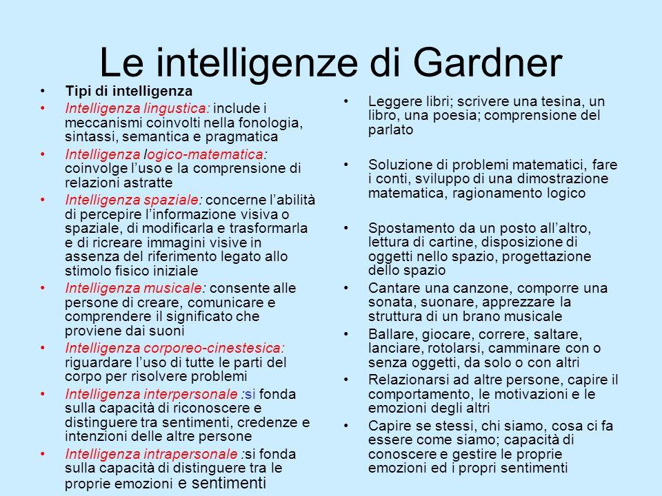Le intelligenze di Gardner Tipi di intelligenza Intelligenza lingustica: include i meccanismi coinvolti nella fonologia, sintassi, semantica e pragmat