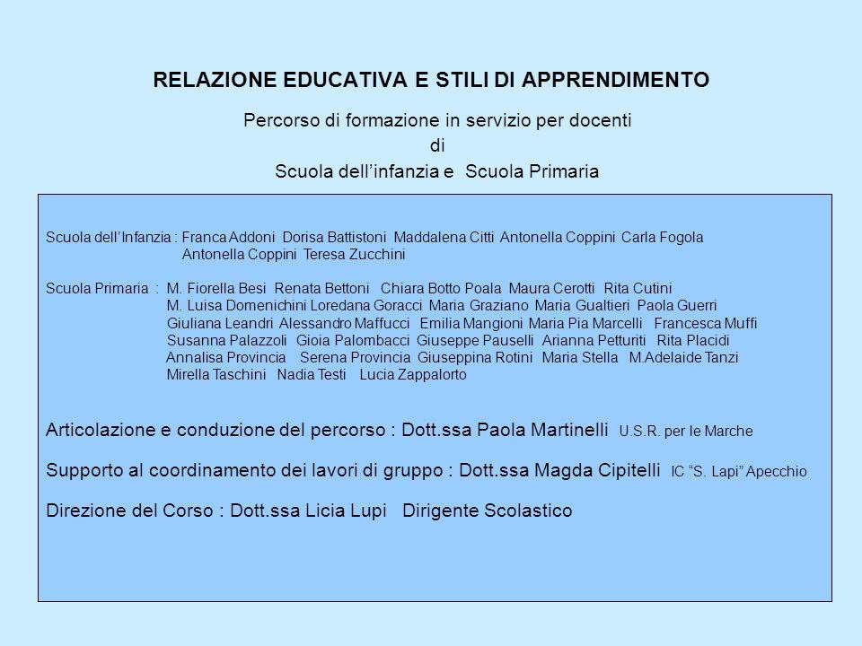 RELAZIONE EDUCATIVA E STILI DI APPRENDIMENTO Percorso di formazione in servizio per docenti di Scuola dellinfanzia e Scuola Primaria Scuola dellInfanz