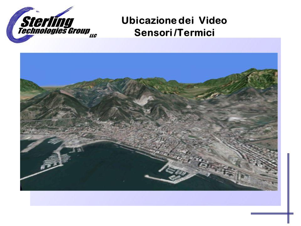 Ubicazione dei Video Sensori /Termici