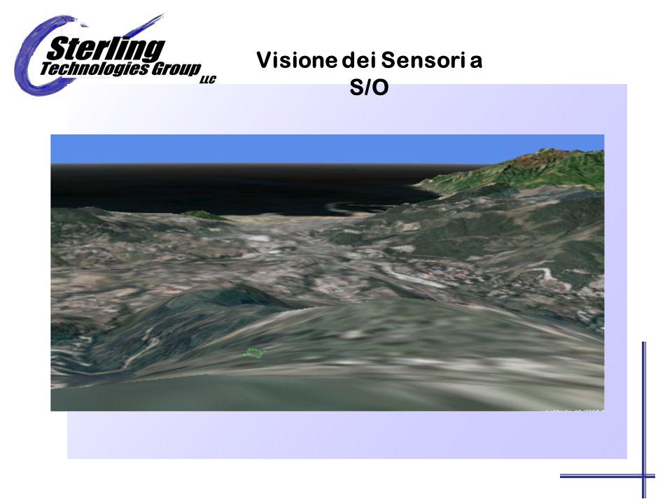 Visione dei Sensori a S/O
