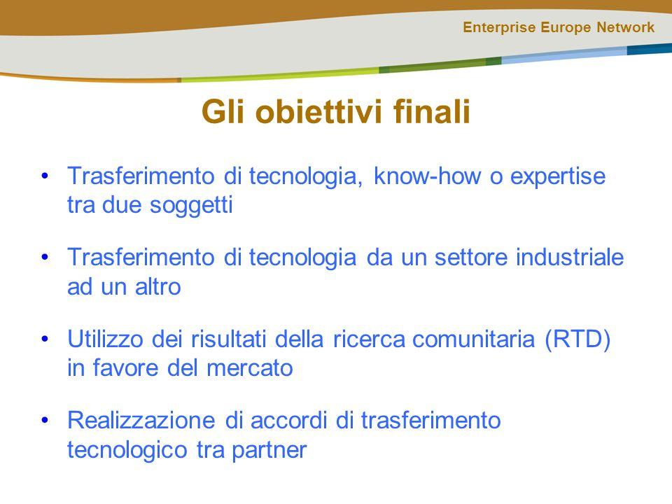 Enterprise Europe Network Gli obiettivi finali Trasferimento di tecnologia, know-how o expertise tra due soggetti Trasferimento di tecnologia da un settore industriale ad un altro Utilizzo dei risultati della ricerca comunitaria (RTD) in favore del mercato Realizzazione di accordi di trasferimento tecnologico tra partner