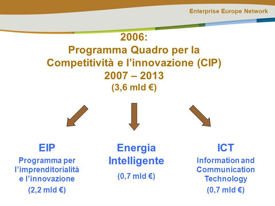 Enterprise Europe Network Un network internazionale di esperti locali 570 organizzazioni partner 44 paesi 3.000 consulenti informazioni e servizi per 2,5 milioni di PMI europee