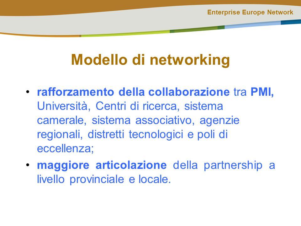 Enterprise Europe Network Modello di networking rafforzamento della collaborazione tra PMI, Università, Centri di ricerca, sistema camerale, sistema associativo, agenzie regionali, distretti tecnologici e poli di eccellenza; maggiore articolazione della partnership a livello provinciale e locale.