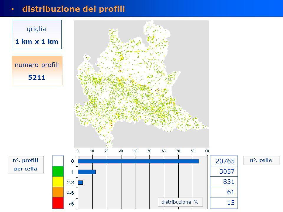 griglia 1 km x 1 km distribuzione dei profili 20765 3057 831 61 15 numero profili 5211 n°.