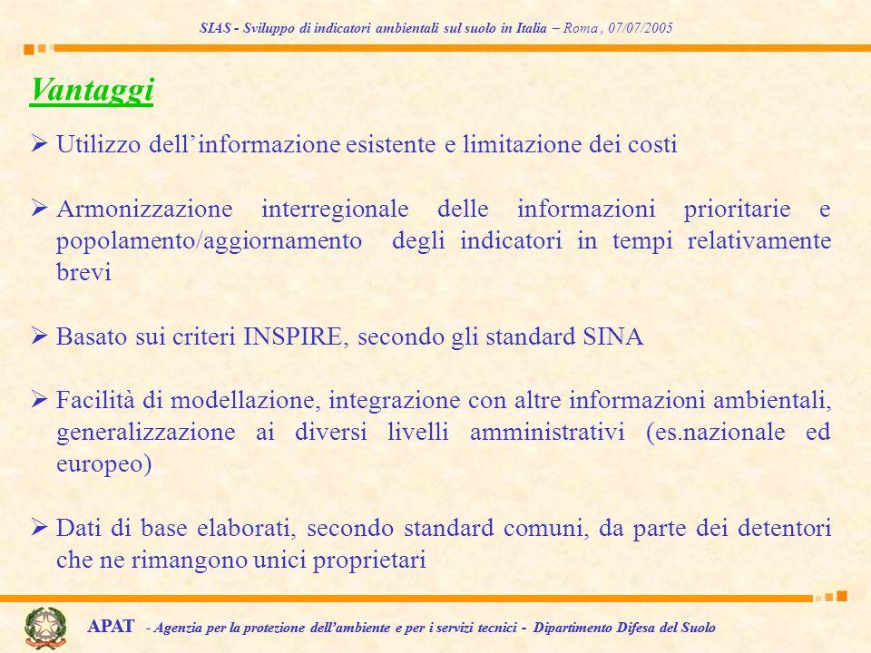 Utilizzo dellinformazione esistente e limitazione dei costi Armonizzazione interregionale delle informazioni prioritarie e popolamento/aggiornamento d