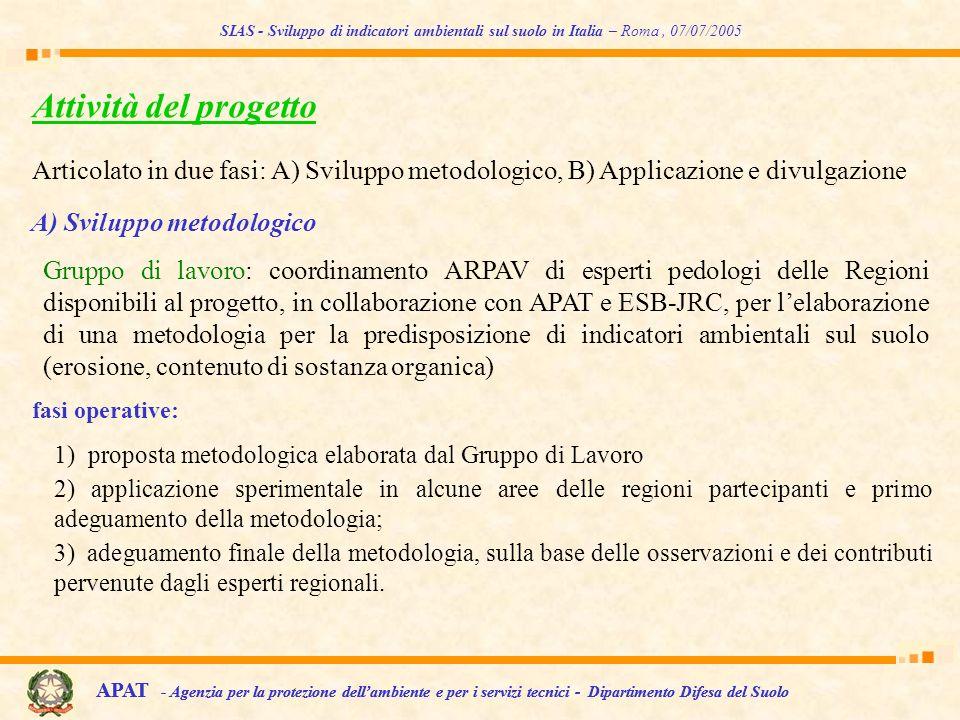 Attività del progetto A) Sviluppo metodologico Gruppo di lavoro: coordinamento ARPAV di esperti pedologi delle Regioni disponibili al progetto, in col