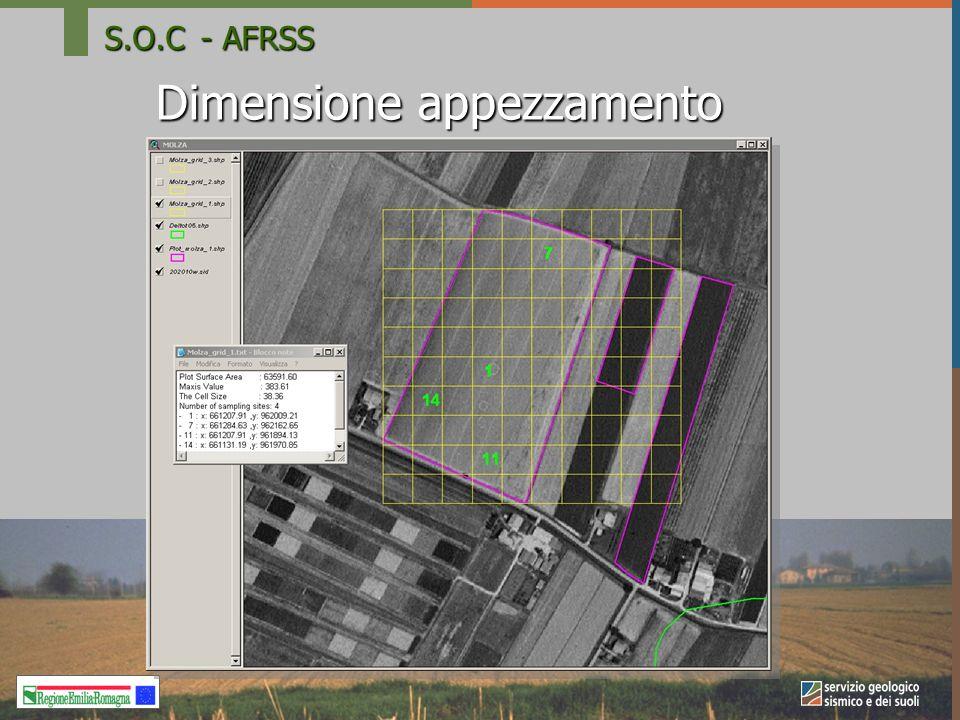 Dimensione appezzamento S.O.C- AFRSS