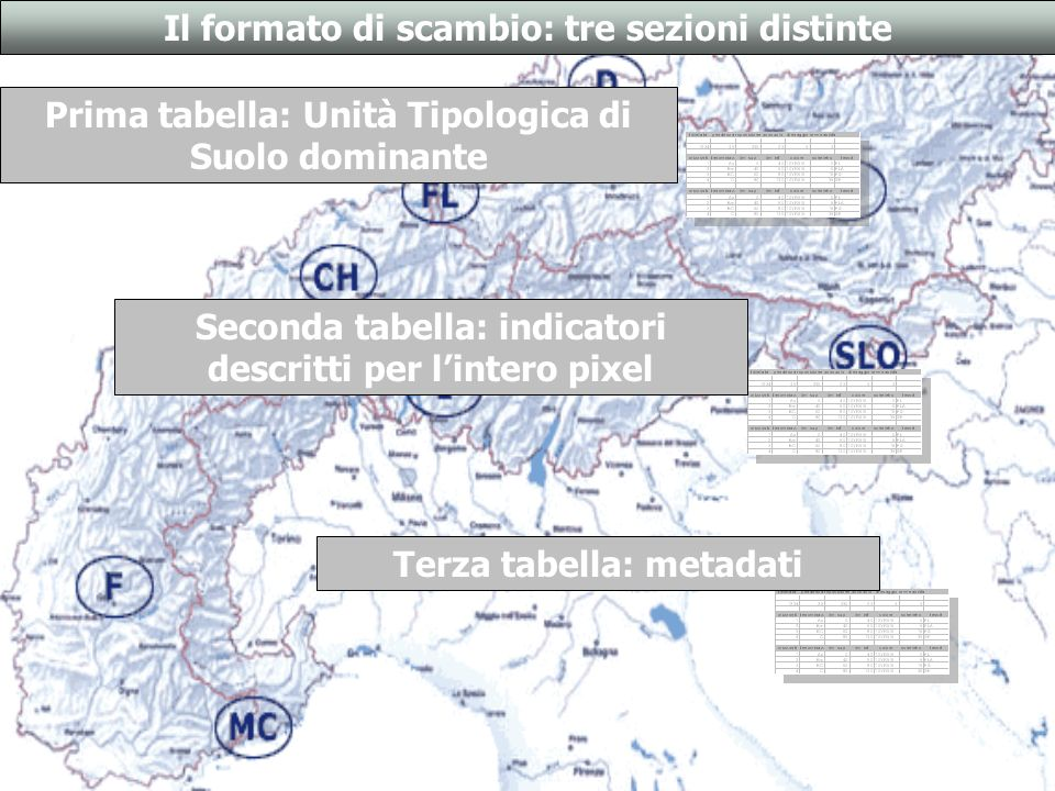 Il formato di scambio: tre sezioni distinte Prima tabella: Unità Tipologica di Suolo dominante Seconda tabella: indicatori descritti per lintero pixel