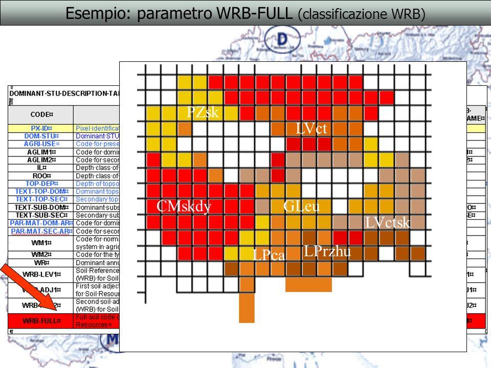 Esempio: parametro WRB-FULL (classificazione WRB) LVct LVctsk LPrzhu PZsk LPca CMskdyGLeu
