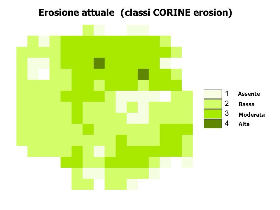 Erosione attuale (classi CORINE erosion) Assente Bassa Moderata Alta