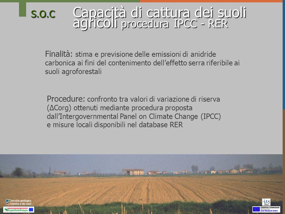 S.O.C Capacità di cattura dei suoli agricoli procedura IPCC - RER Finalità: stima e previsione delle emissioni di anidride carbonica ai fini del conte