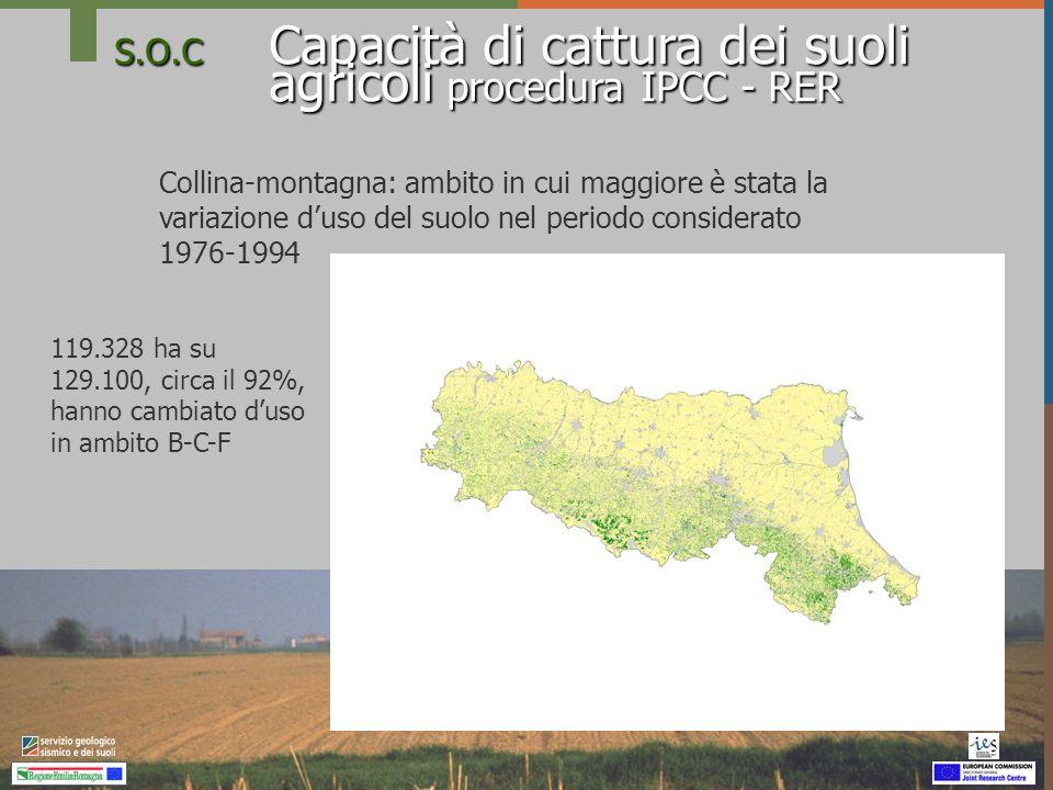 S.O.C Capacità di cattura dei suoli agricoli procedura IPCC - RER 119.328 ha su 129.100, circa il 92%, hanno cambiato duso in ambito B-C-F Collina-mon