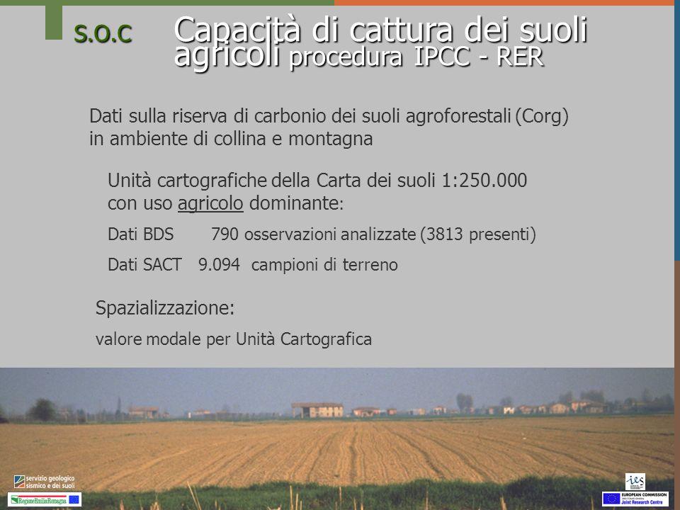 S.O.C Capacità di cattura dei suoli agricoli procedura IPCC - RER Dati sulla riserva di carbonio dei suoli agroforestali (Corg) in ambiente di collina