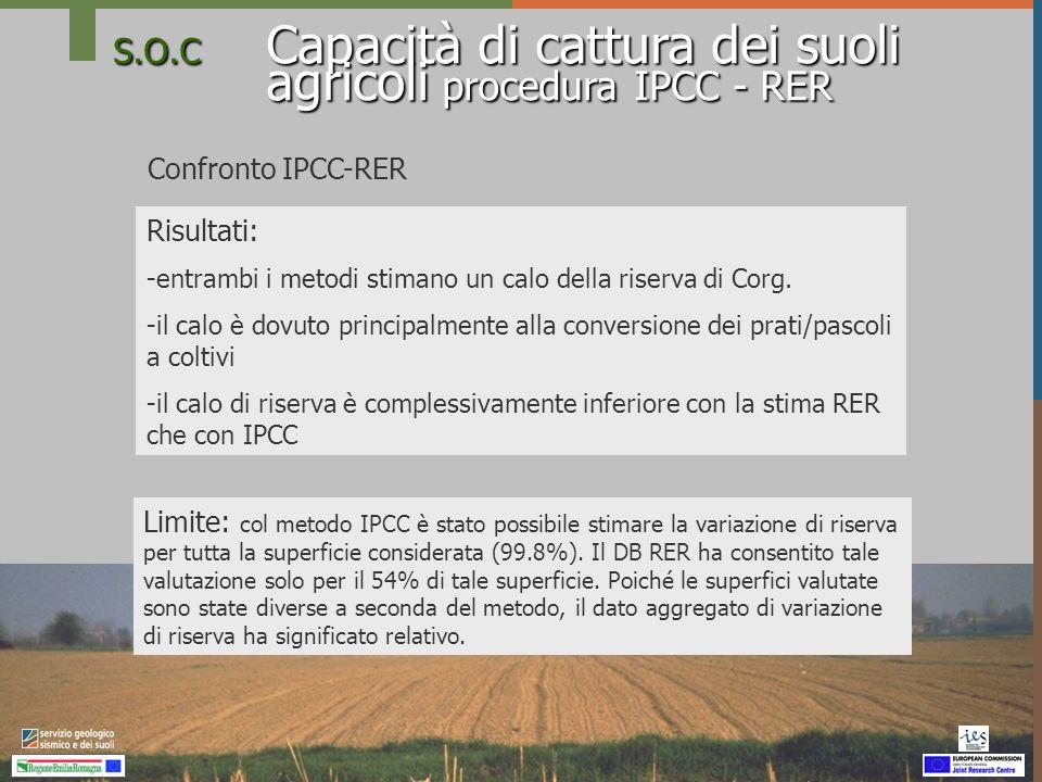 S.O.C Capacità di cattura dei suoli agricoli procedura IPCC - RER Confronto IPCC-RER Limite: col metodo IPCC è stato possibile stimare la variazione d