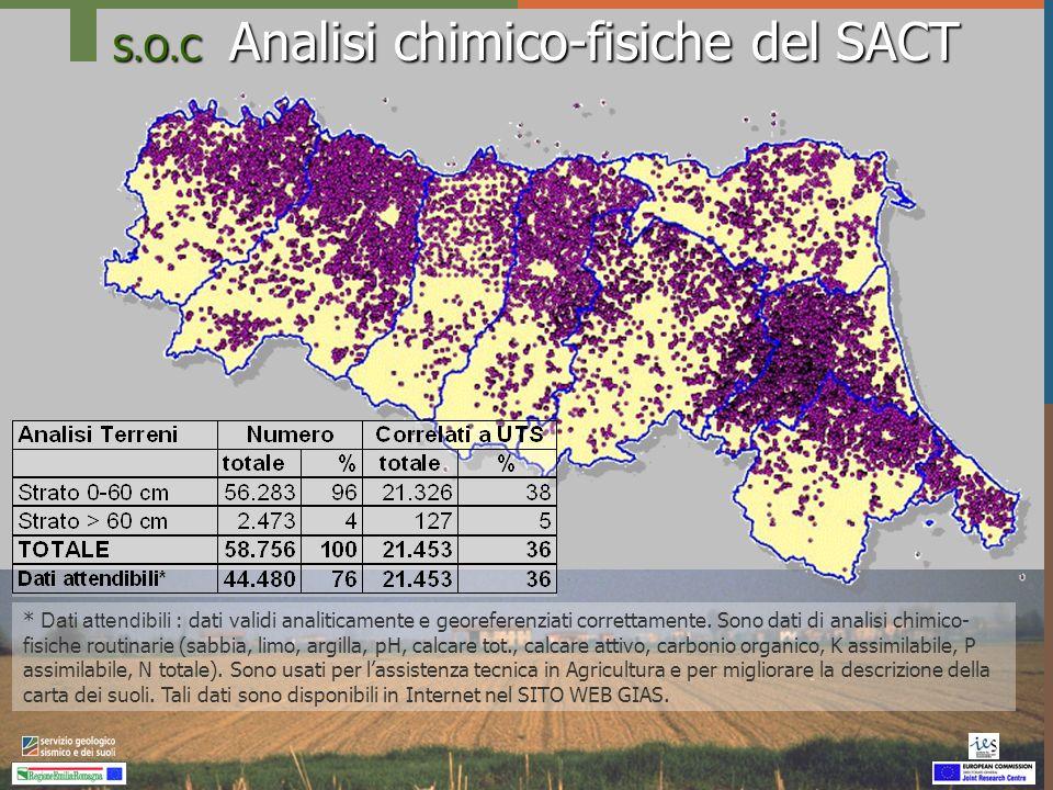 S.O.C Analisi chimico-fisiche del SACT * Dati attendibili : dati validi analiticamente e georeferenziati correttamente. Sono dati di analisi chimico-