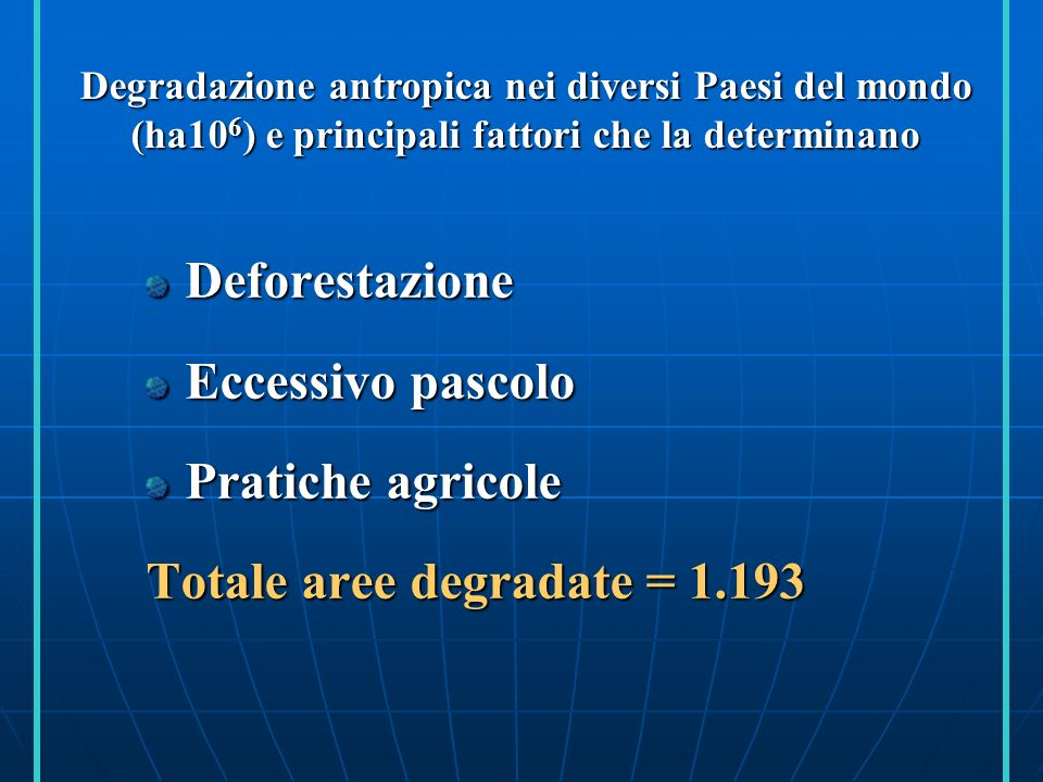 Forme e diffusione (ha10 6 ) dei principali tipi di degradazione fisica di origine antropica nel mondo CompattazioneSommersione Subsistenza di suoli organici Totale = 83.3
