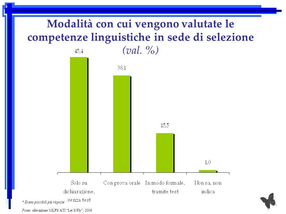 Modalità con cui vengono valutate le competenze linguistiche in sede di selezione (val.
