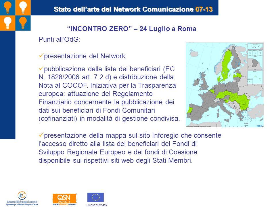 Stato dellarte del Network Comunicazione 07-13 INCONTRO ZERO – 24 Luglio a Roma Punti allOdG: presentazione del Network pubblicazione della liste dei beneficiari (EC N.