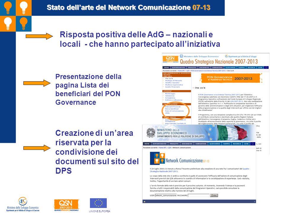 Stato dellarte del Network Comunicazione 07-13 Risposta positiva delle AdG – nazionali e locali - che hanno partecipato alliniziativa Creazione di unarea riservata per la condivisione dei documenti sul sito del DPS Presentazione della pagina Lista dei beneficiari del PON Governance UNIONE EUROPEA