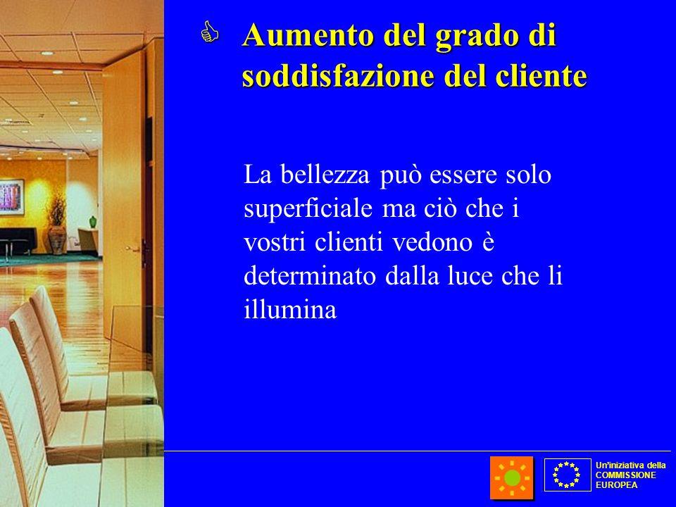 Uniniziativa della COMMISSIONE EUROPEA Aumento del grado di soddisfazione del cliente Aumento del grado di soddisfazione del cliente La bellezza può e
