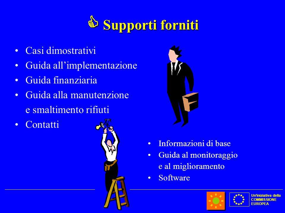 Uniniziativa della COMMISSIONE EUROPEA Supporti forniti Supporti forniti Casi dimostrativi Guida allimplementazione Guida finanziaria Guida alla manutenzione e smaltimento rifiuti Contatti Informazioni di base Guida al monitoraggio e al miglioramento Software