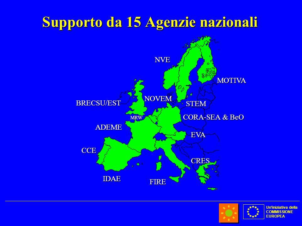Uniniziativa della COMMISSIONE EUROPEA Supporto da 15 Agenzie nazionali BRECSU/EST IDAE CCE ADEME CORA-SEA & BeO CRES EVA FIRE MOTIVA STEM NVE NOVEM M