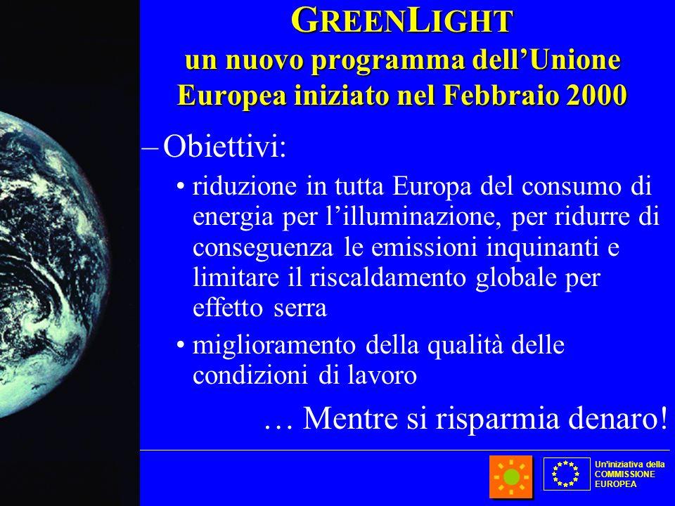 Uniniziativa della COMMISSIONE EUROPEA –Obiettivi: riduzione in tutta Europa del consumo di energia per lilluminazione, per ridurre di conseguenza le emissioni inquinanti e limitare il riscaldamento globale per effetto serra miglioramento della qualità delle condizioni di lavoro … Mentre si risparmia denaro.