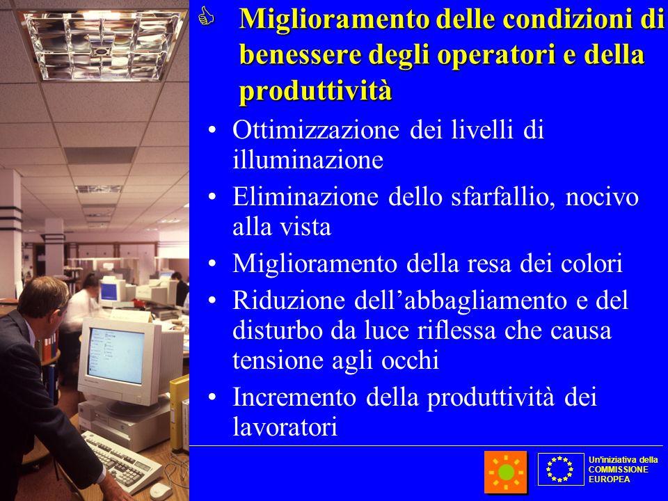 Uniniziativa della COMMISSIONE EUROPEA Miglioramento delle condizioni di benessere degli operatori e della produttività Miglioramento delle condizioni