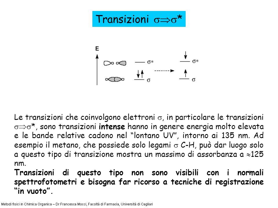 Le transizioni che coinvolgono elettroni, in particolare le transizioni *, sono transizioni intense hanno in genere energia molto elevata e le bande relative cadono nel lontano UV, intorno ai 135 nm.