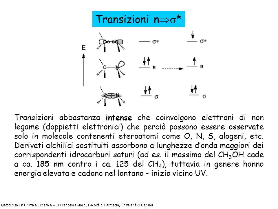 Transizioni n * Transizioni abbastanza intense che coinvolgono elettroni di non legame (doppietti elettronici) che perciò possono essere osservate solo in molecole contenenti eteroatomi come O, N, S, alogeni, etc.