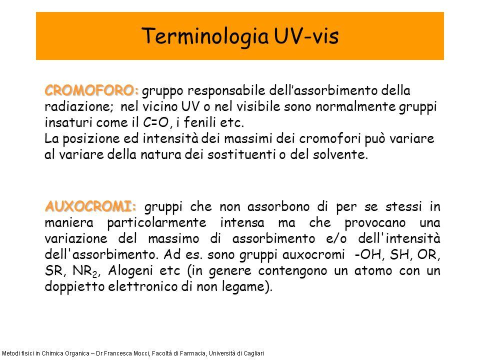 Terminologia UV-vis CROMOFORO: CROMOFORO: gruppo responsabile dellassorbimento della radiazione; nel vicino UV o nel visibile sono normalmente gruppi insaturi come il C=O, i fenili etc.