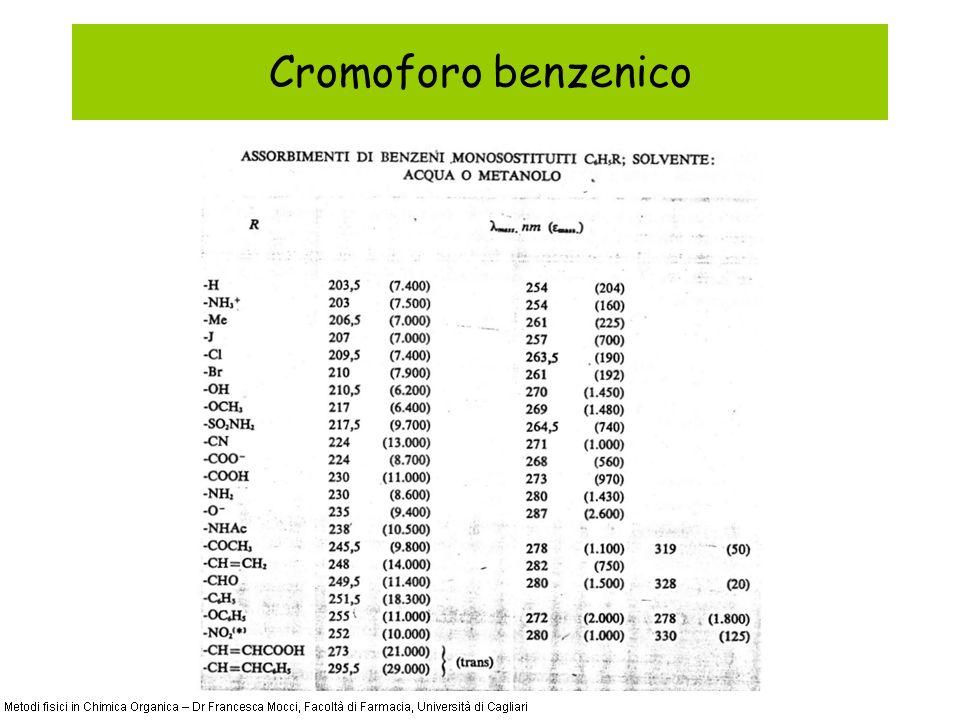 Cromoforo benzenico