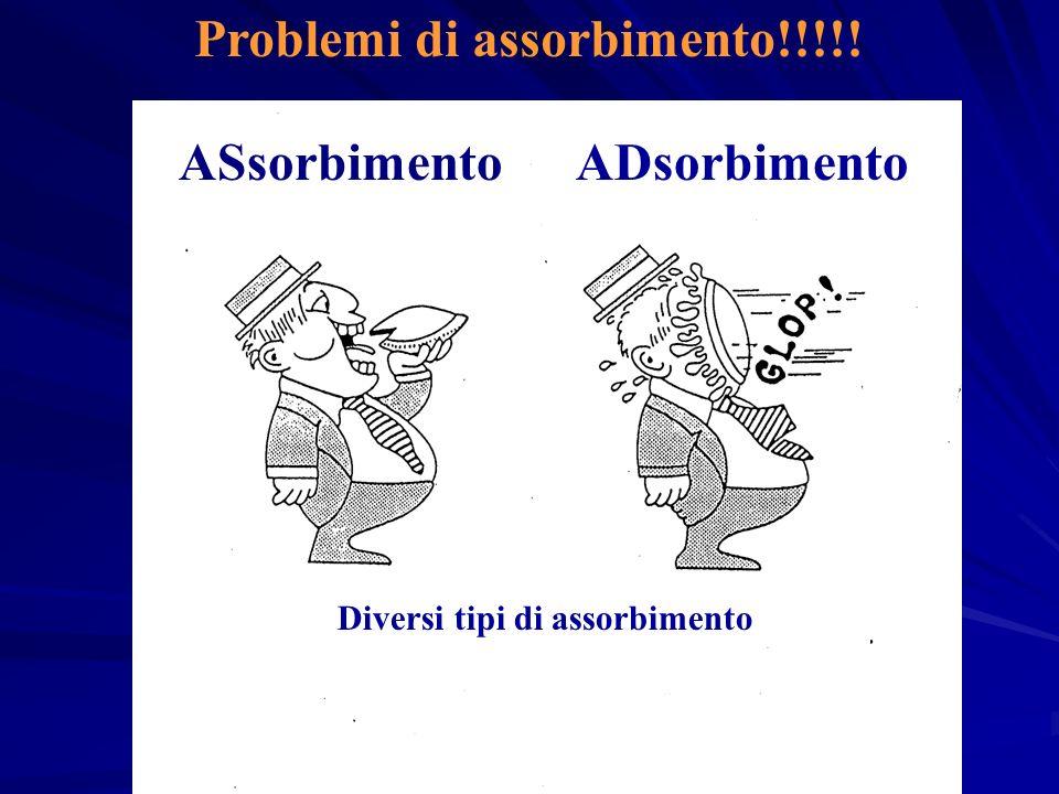 Problemi di assorbimento!!!!! ASsorbimentoADsorbimento Diversi tipi di assorbimento