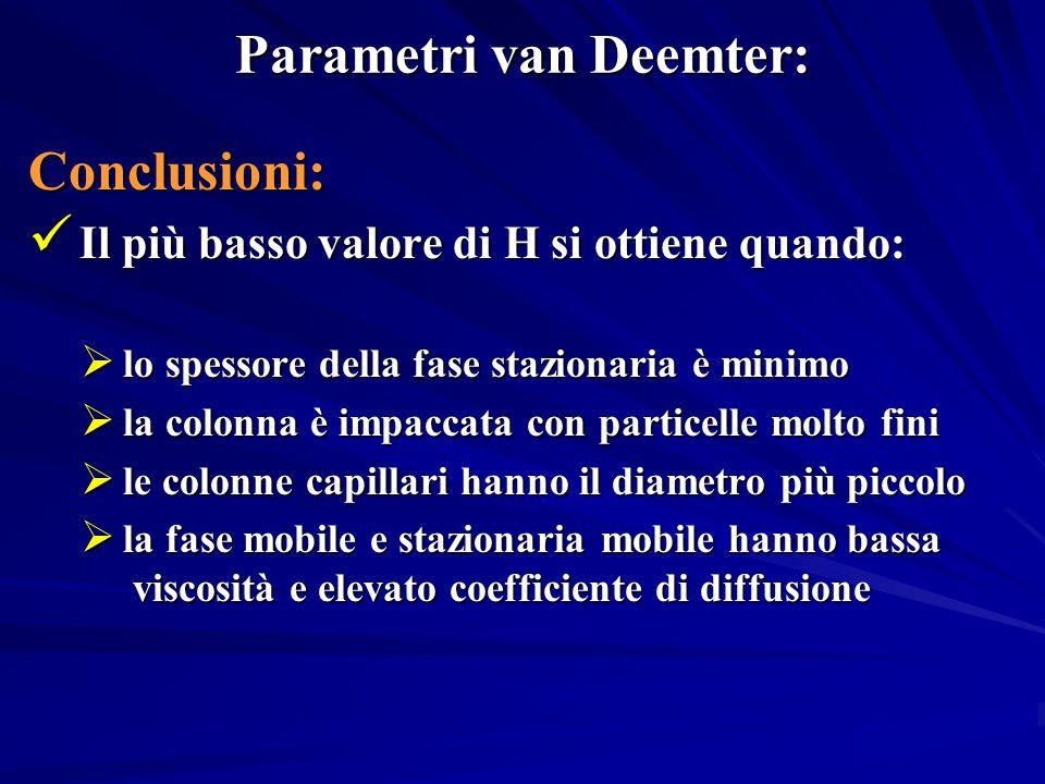 Parametri van Deemter: Conclusioni: Il più basso valore di H si ottiene quando: Il più basso valore di H si ottiene quando: lo spessore della fase sta