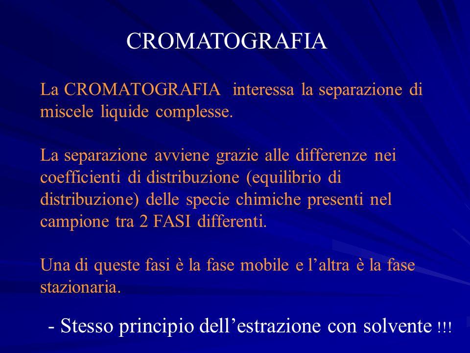 CROMATOGRAFIA La CROMATOGRAFIA interessa la separazione di miscele liquide complesse. La separazione avviene grazie alle differenze nei coefficienti d