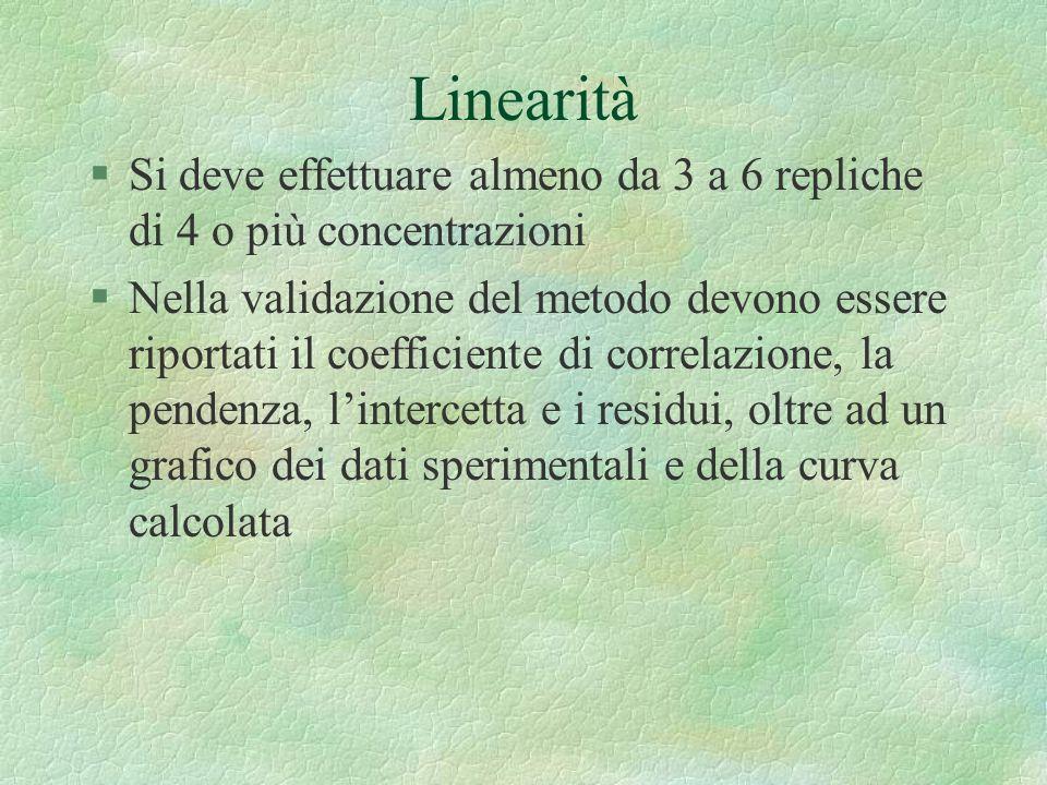 Linearità §Si deve effettuare almeno da 3 a 6 repliche di 4 o più concentrazioni §Nella validazione del metodo devono essere riportati il coefficiente