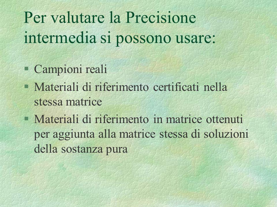 Per valutare la Precisione intermedia si possono usare: §Campioni reali §Materiali di riferimento certificati nella stessa matrice §Materiali di rifer