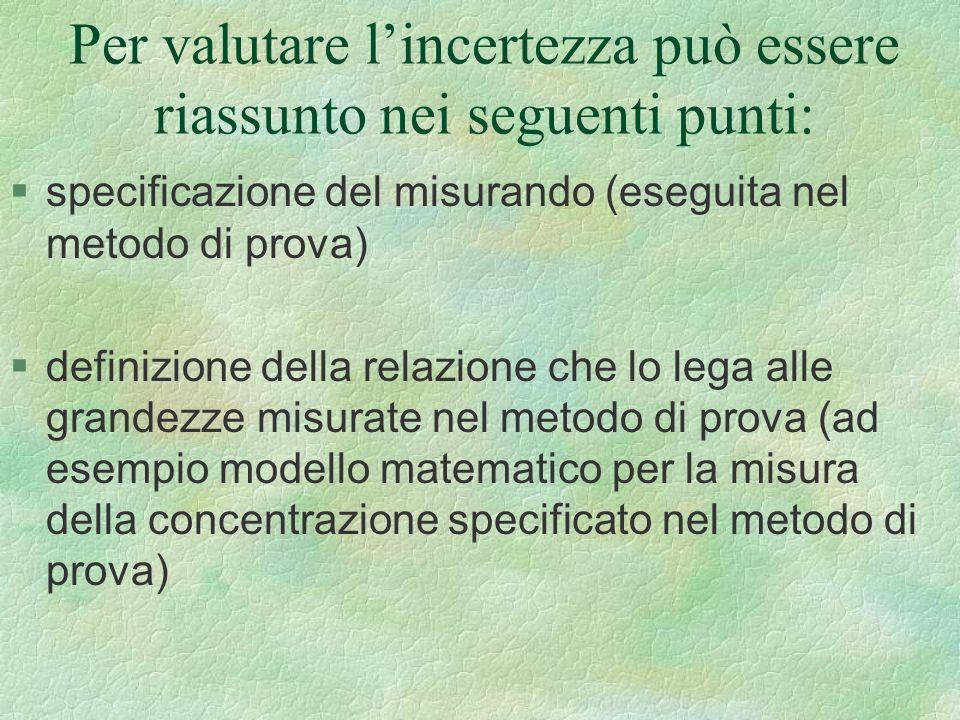 Per valutare lincertezza può essere riassunto nei seguenti punti: §specificazione del misurando (eseguita nel metodo di prova) §definizione della rela