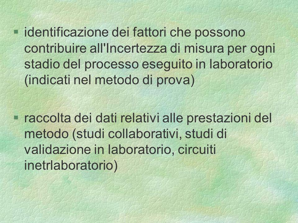 §identificazione dei fattori che possono contribuire all'Incertezza di misura per ogni stadio del processo eseguito in laboratorio (indicati nel metod
