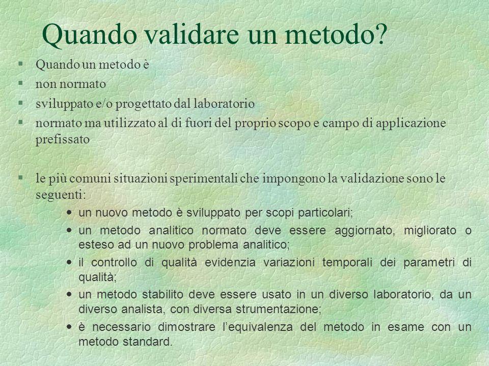Quando validare un metodo? §Quando un metodo è §non normato §sviluppato e/o progettato dal laboratorio §normato ma utilizzato al di fuori del proprio